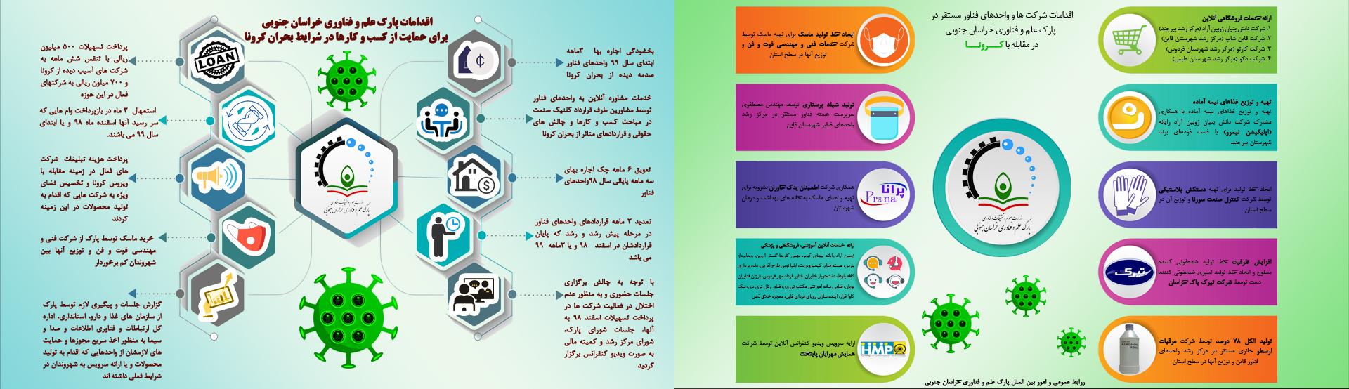اقدامات پارک علم و فناوری خراسان جنوبی و شرکت های مستقر در مقابله با کرونا