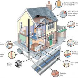 کنترل هوشمند تاسیسات ساختمان