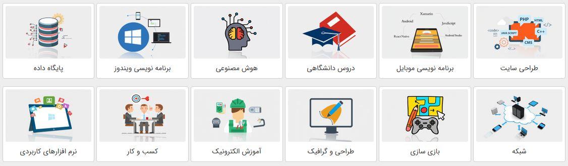 دانشجویار