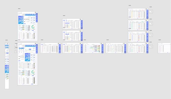 طراحی چندین صفحه از  رابط کاربری وبسایت